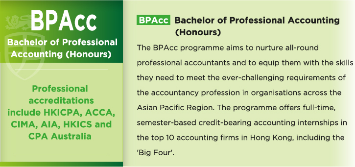 Bachelor of Professional Accounting (Honours)