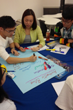 Centennial College - Personality Dimensions Workshop 2015
